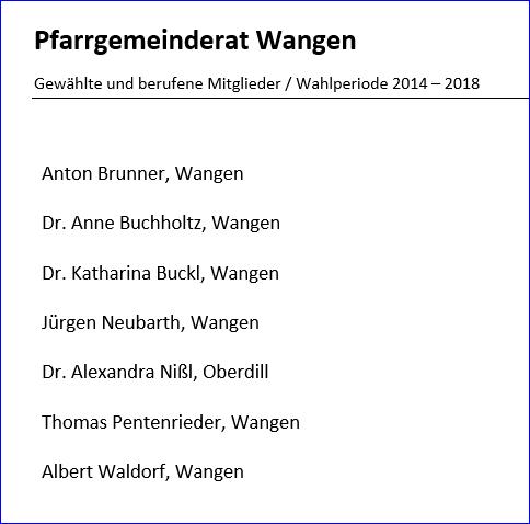 PGR Wangen
